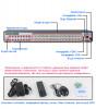32-канальный AHD-NH регистратор AHB7032F2-LM-V3
